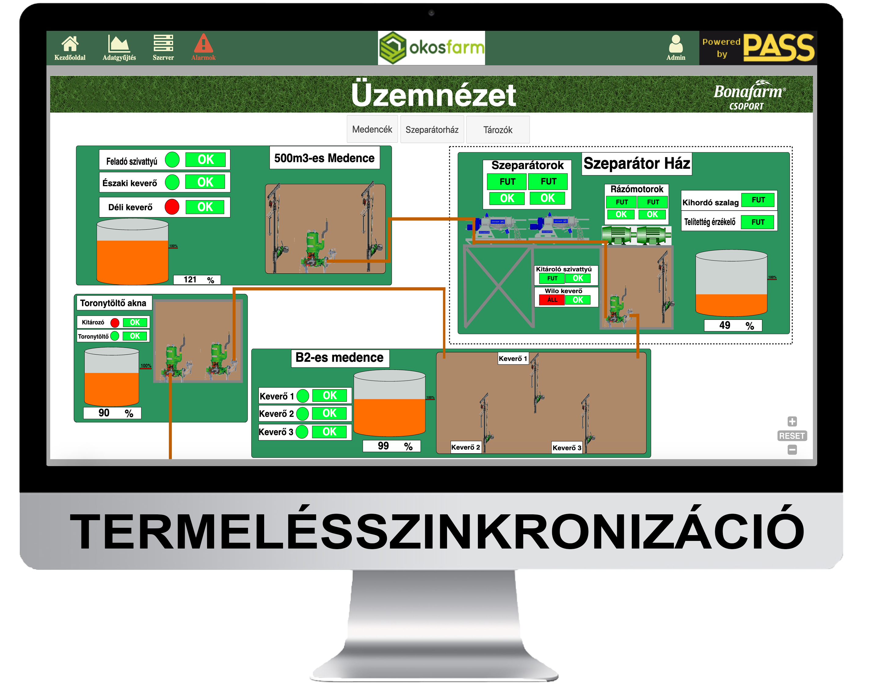 termelésszinkronizáció